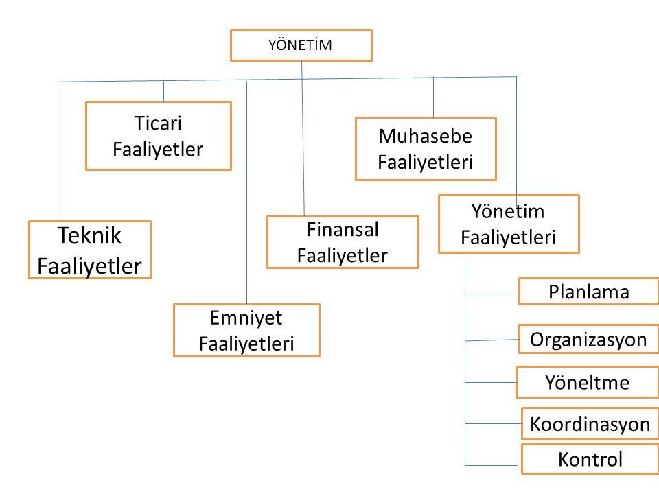 75 YÖNETİM Teknik Faaliyetler Emniyet Faaliyetleri Ticari Faaliyetler Muhasebe Faaliyetleri Finansal Faaliyetler Yönetim Faaliyetleri Planlama Organiz