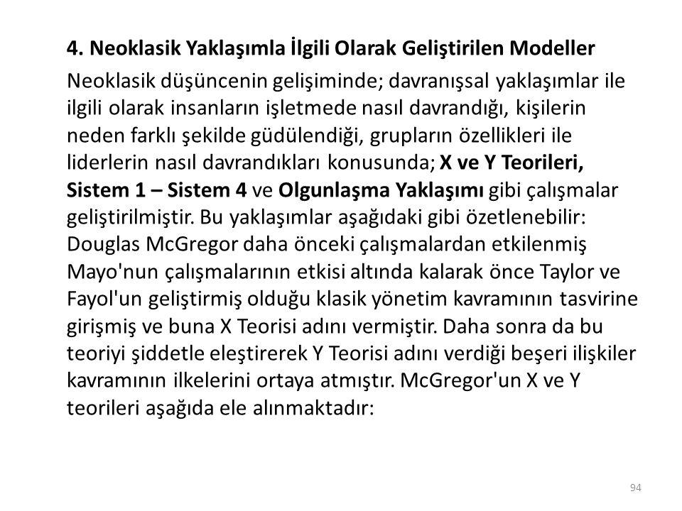 4. Neoklasik Yaklaşımla İlgili Olarak Geliştirilen Modeller Neoklasik düşüncenin gelişiminde; davranışsal yaklaşımlar ile ilgili olarak insanların işl