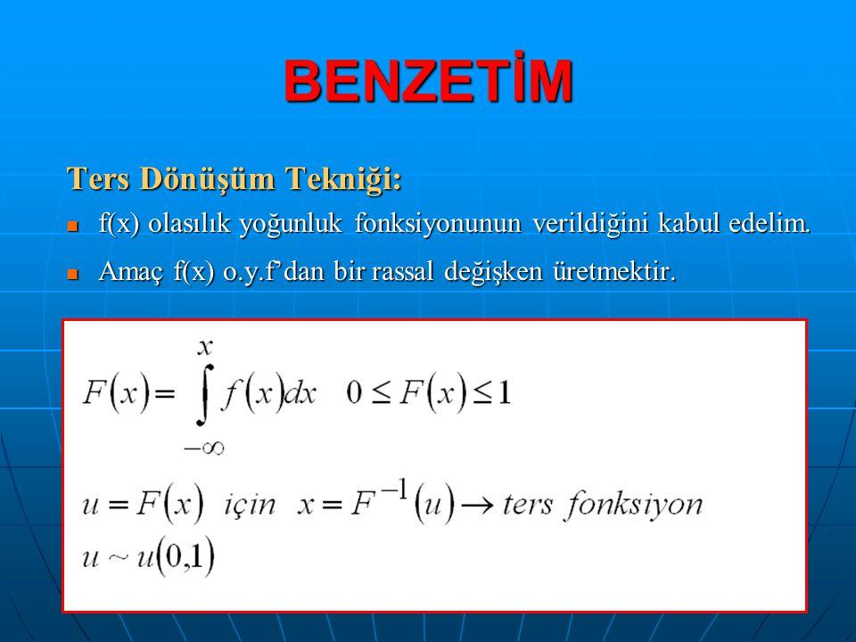 BENZETİM Ters Dönüşüm Tekniği:  f(x) olasılık yoğunluk fonksiyonunun verildiğini kabul edelim.  Amaç f(x) o.y.f'dan bir rassal değişken üretmektir.