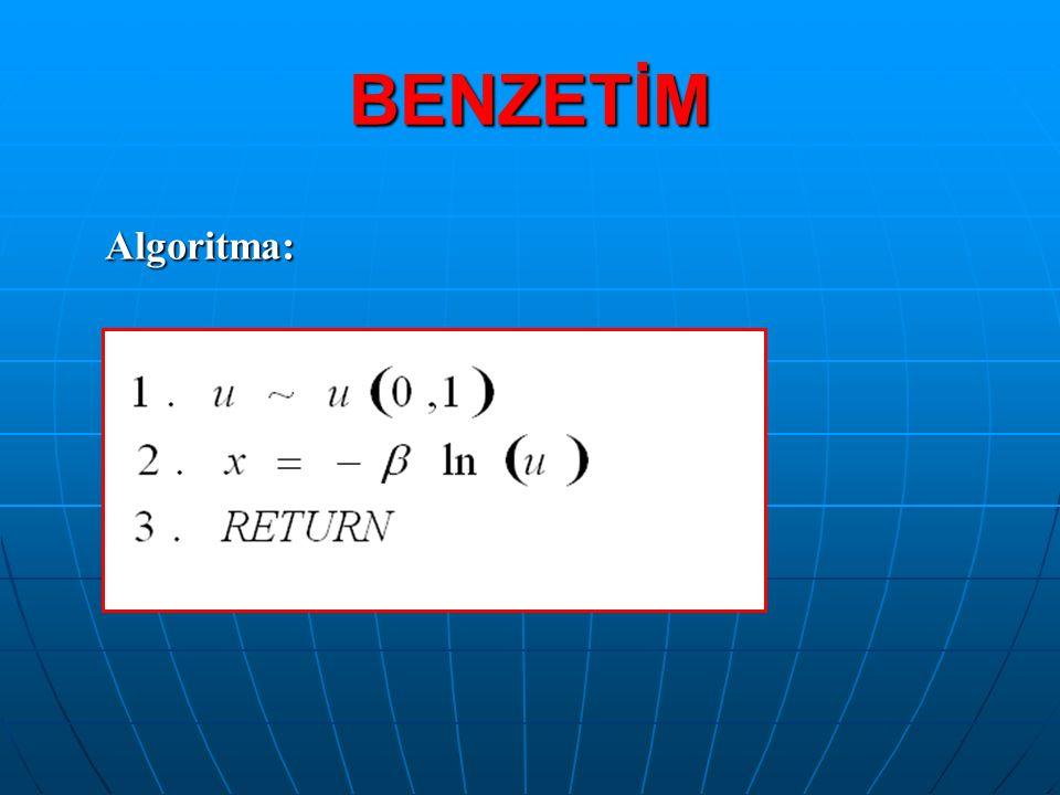 BENZETİM Algoritma: