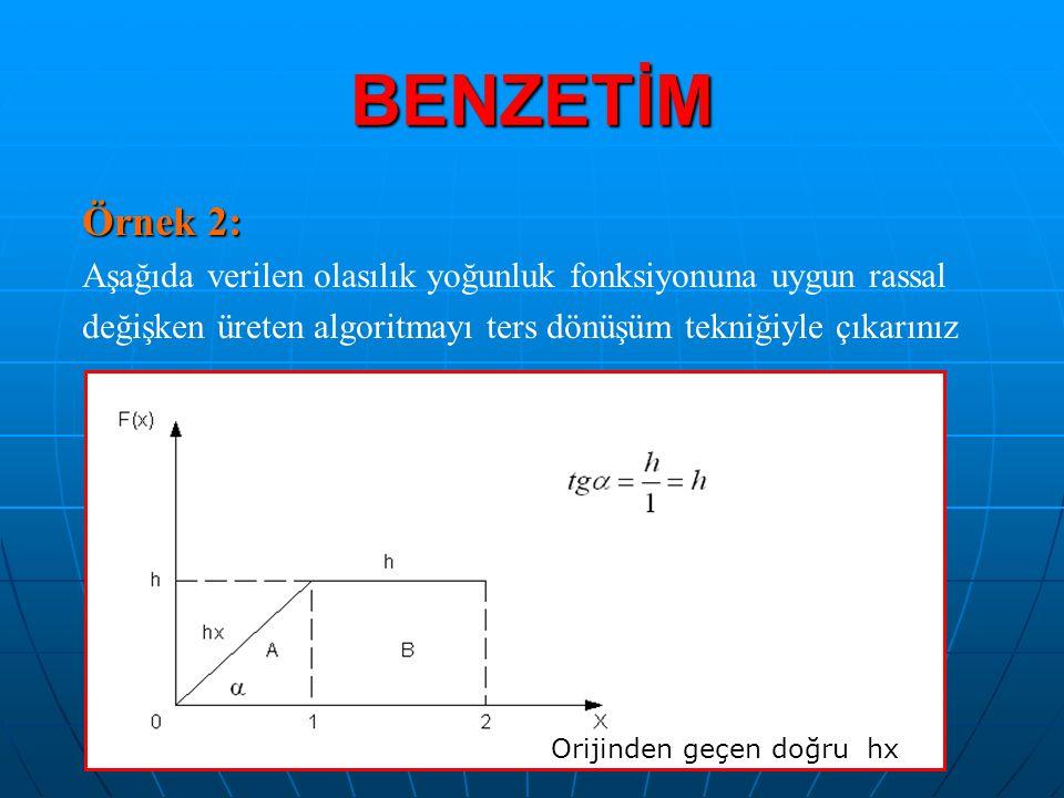 BENZETİM Örnek 2: Aşağıda verilen olasılık yoğunluk fonksiyonuna uygun rassal değişken üreten algoritmayı ters dönüşüm tekniğiyle çıkarınız Orijinden
