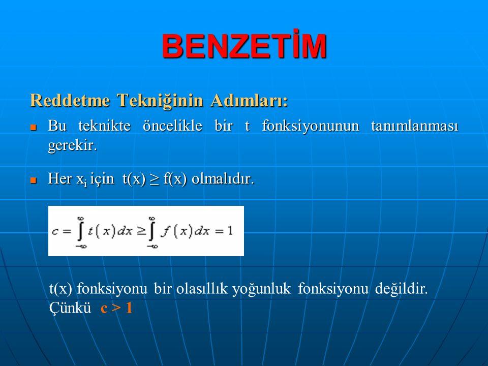 BENZETİM Reddetme Tekniğinin Adımları:  Bu teknikte öncelikle bir t fonksiyonunun tanımlanması gerekir.  Her x i için t(x) ≥ f(x) olmalıdır. t(x) fo