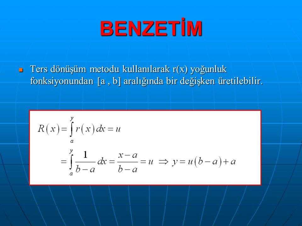 BENZETİM  Ters dönüşüm metodu kullanılarak r(x) yoğunluk fonksiyonundan [a, b] aralığında bir değişken üretilebilir.