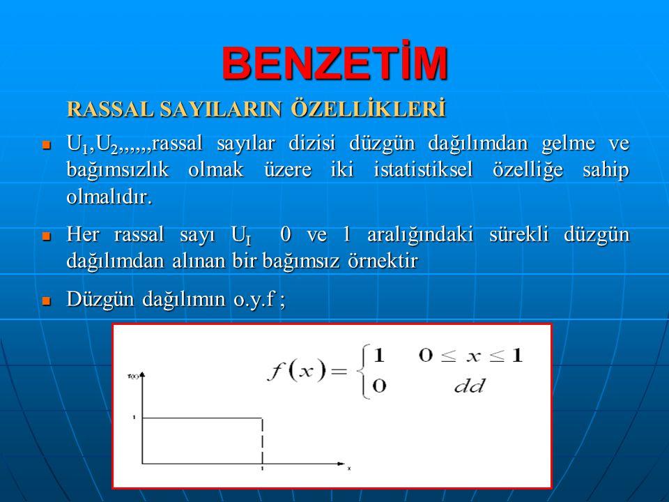 BENZETİM RASSAL SAYILARIN ÖZELLİKLERİ  U 1,U 2,,,,,,rassal sayılar dizisi düzgün dağılımdan gelme ve bağımsızlık olmak üzere iki istatistiksel özelli