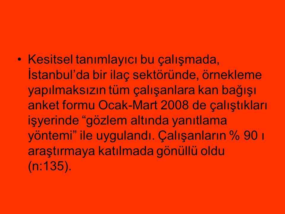 •Kesitsel tanımlayıcı bu çalışmada, İstanbul'da bir ilaç sektöründe, örnekleme yapılmaksızın tüm çalışanlara kan bağışı anket formu Ocak-Mart 2008 de