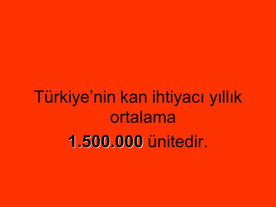 Türkiye'nin kan ihtiyacı yıllık ortalama 1.500.000 1.500.000 ünitedir.