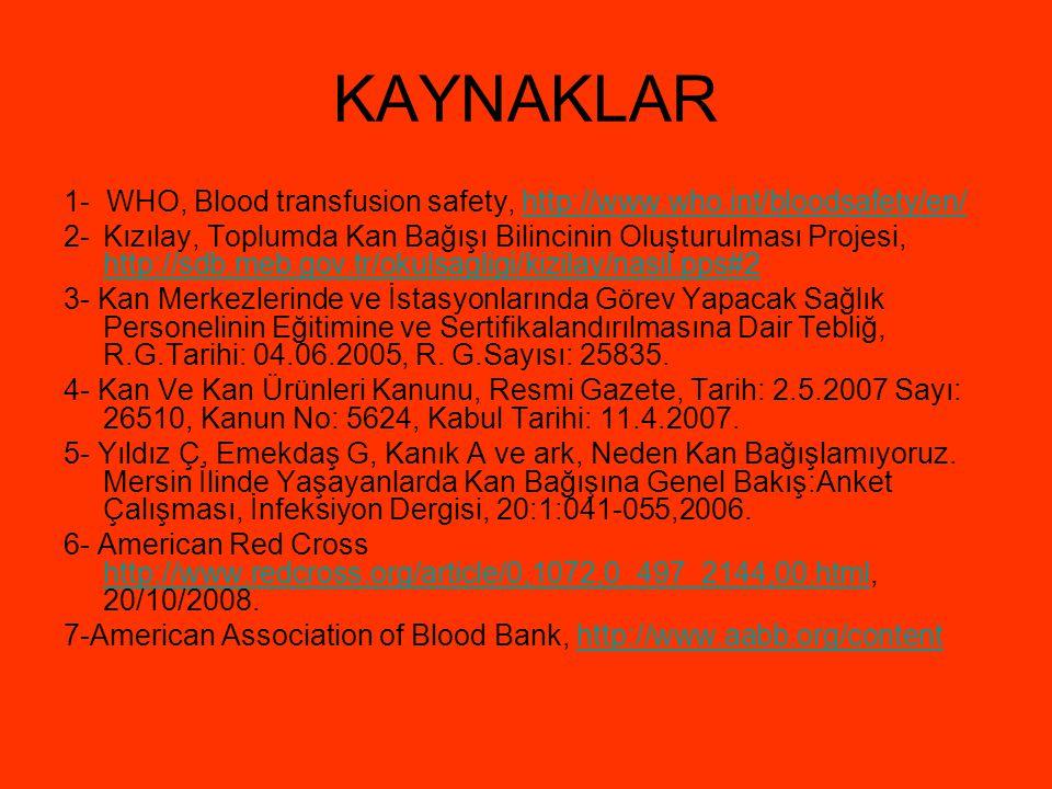 KAYNAKLAR 1- WHO, Blood transfusion safety, http://www.who.int/bloodsafety/en/http://www.who.int/bloodsafety/en/ 2-Kızılay, Toplumda Kan Bağışı Bilinc