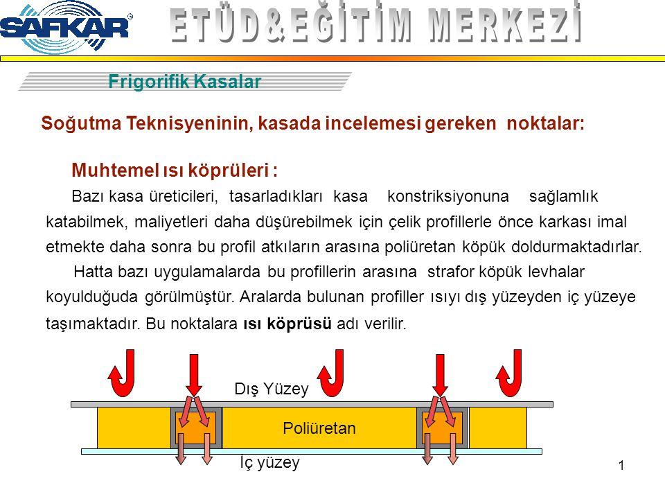1 Frigorifik Kasalar Soğutma Teknisyeninin, kasada incelemesi gereken noktalar: Muhtemel ısı köprüleri : Bazı kasa üreticileri, tasarladıkları kasa ko