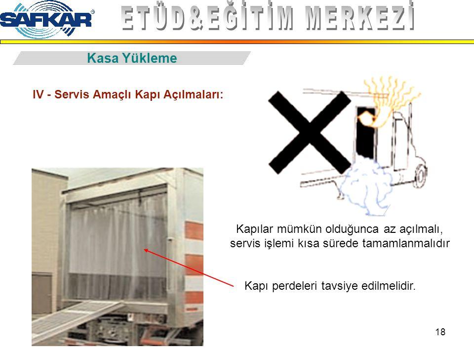 18 Kasa Yükleme IV - Servis Amaçlı Kapı Açılmaları: Kapılar mümkün olduğunca az açılmalı, servis işlemi kısa sürede tamamlanmalıdır Kapı perdeleri tav