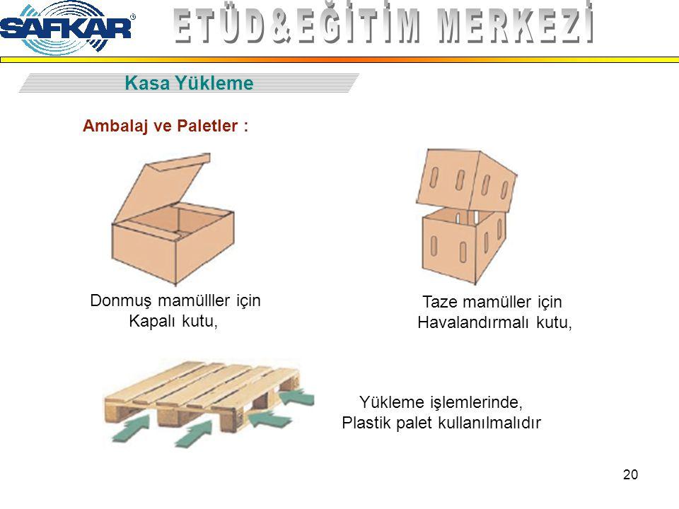 20 Kasa Yükleme Ambalaj ve Paletler : Donmuş mamülller için Kapalı kutu, Taze mamüller için Havalandırmalı kutu, Yükleme işlemlerinde, Plastik palet k