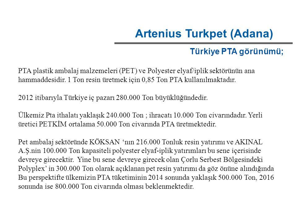 Artenius Turkpet (Adana) Türkiye PTA görünümü; PTA plastik ambalaj malzemeleri (PET) ve Polyester elyaf/iplik sektörünün ana hammaddesidir. 1 Ton resi