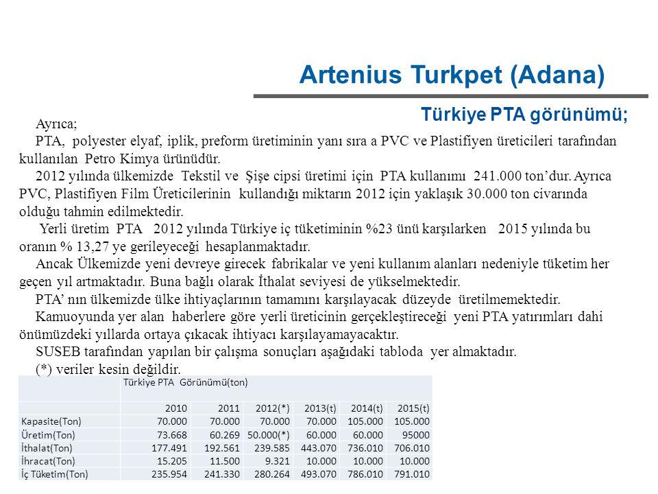 Artenius Turkpet (Adana) Türkiye PTA görünümü; Türkiye PTA Görünümü(ton) 201020112012(*)2013(t)2014(t)2015(t) Kapasite(Ton)70.000 105.000 Üretim(Ton)7