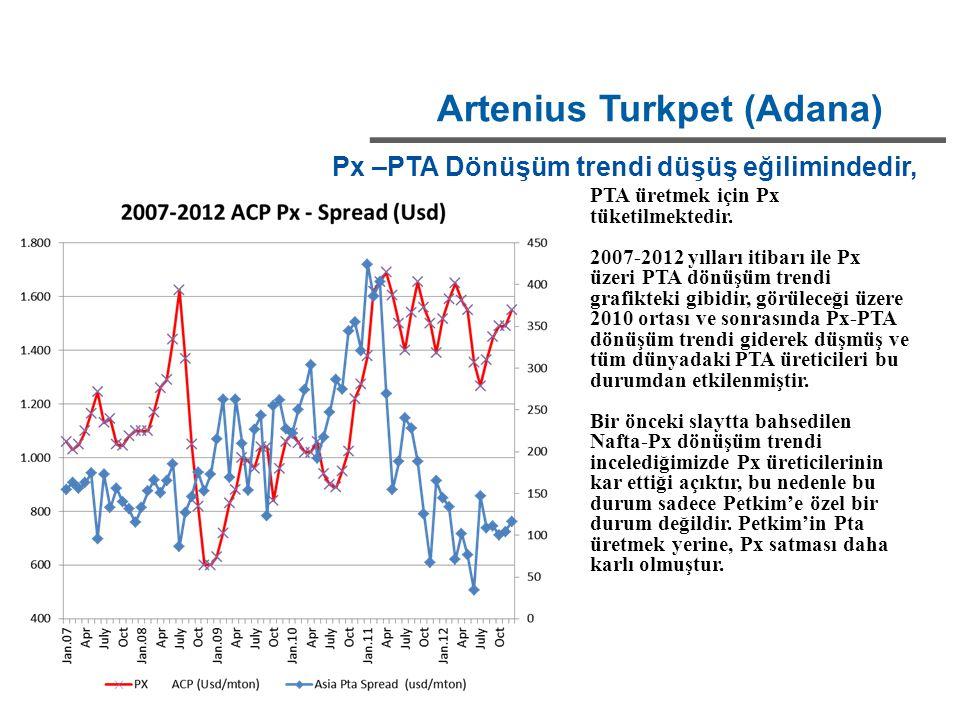 Artenius Turkpet (Adana) Px –PTA Dönüşüm trendi düşüş eğilimindedir, PTA üretmek için Px tüketilmektedir. 2007-2012 yılları itibarı ile Px üzeri PTA d