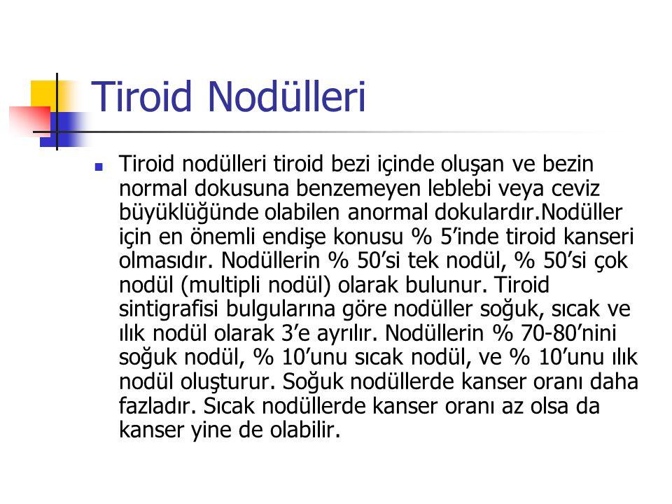  Tiroid nodülleri tiroid bezi içinde oluşan ve bezin normal dokusuna benzemeyen leblebi veya ceviz büyüklüğünde olabilen anormal dokulardır.Nodüller