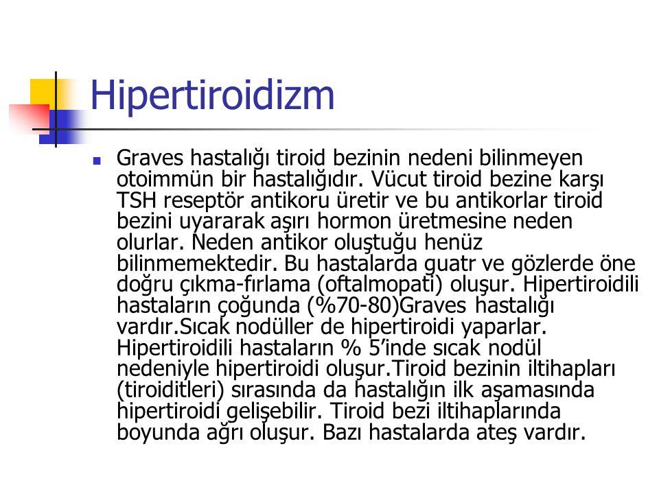 Hipertiroidizm  Graves hastalığı tiroid bezinin nedeni bilinmeyen otoimmün bir hastalığıdır. Vücut tiroid bezine karşı TSH reseptör antikoru üretir v