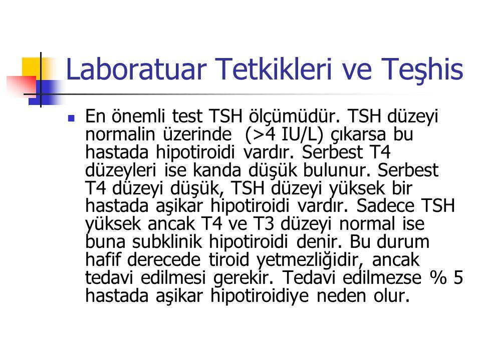 Laboratuar Tetkikleri ve Teşhis  En önemli test TSH ölçümüdür. TSH düzeyi normalin üzerinde (>4 IU/L) çıkarsa bu hastada hipotiroidi vardır. Serbest