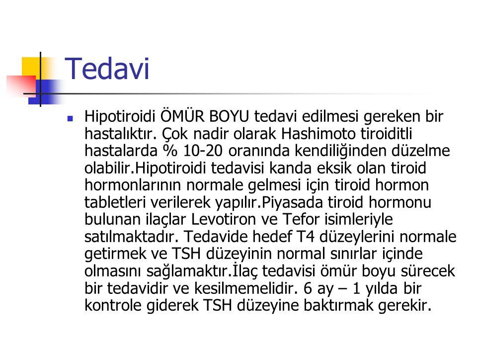 Tedavi  Hipotiroidi ÖMÜR BOYU tedavi edilmesi gereken bir hastalıktır. Çok nadir olarak Hashimoto tiroiditli hastalarda % 10-20 oranında kendiliğinde