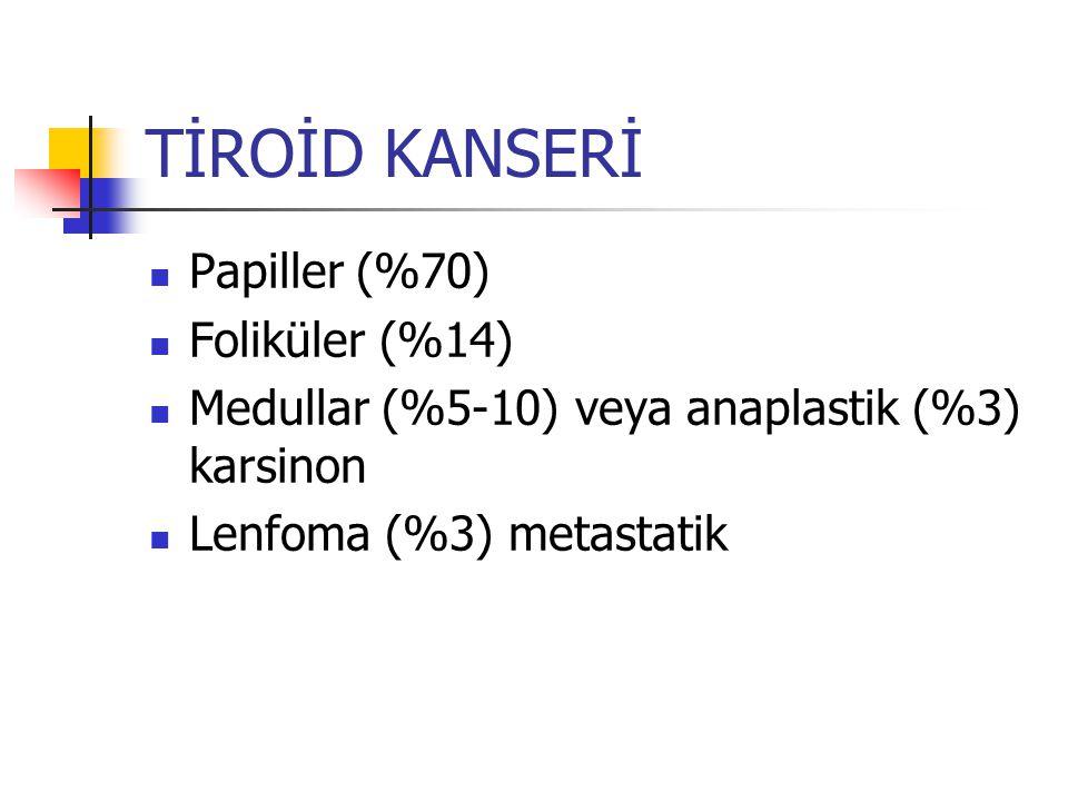 TİROİD KANSERİ  Papiller (%70)  Foliküler (%14)  Medullar (%5-10) veya anaplastik (%3) karsinon  Lenfoma (%3) metastatik