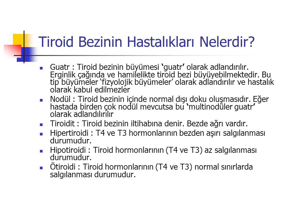 Tiroid Bezinin Hastalıkları Nelerdir?  Guatr : Tiroid bezinin büyümesi 'guatr' olarak adlandırılır. Erginlik çağında ve hamilelikte tiroid bezi büyüy