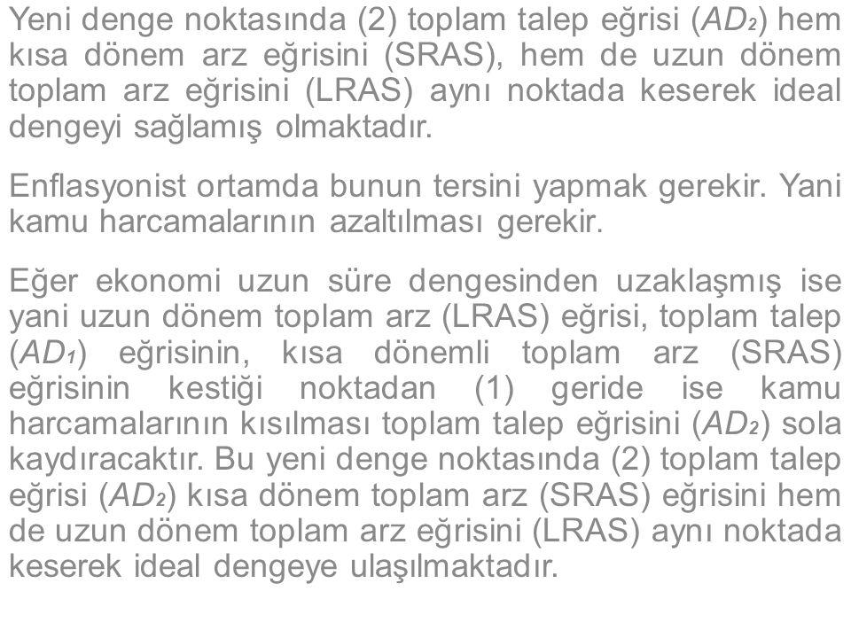 Yeni denge noktasında (2) toplam talep eğrisi (AD 2 ) hem kısa dönem arz eğrisini (SRAS), hem de uzun dönem toplam arz eğrisini (LRAS) aynı noktada ke