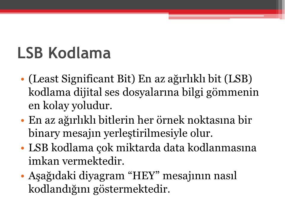 LSB Kodlama •(Least Significant Bit) En az ağırlıklı bit (LSB) kodlama dijital ses dosyalarına bilgi gömmenin en kolay yoludur. •En az ağırlıklı bitle