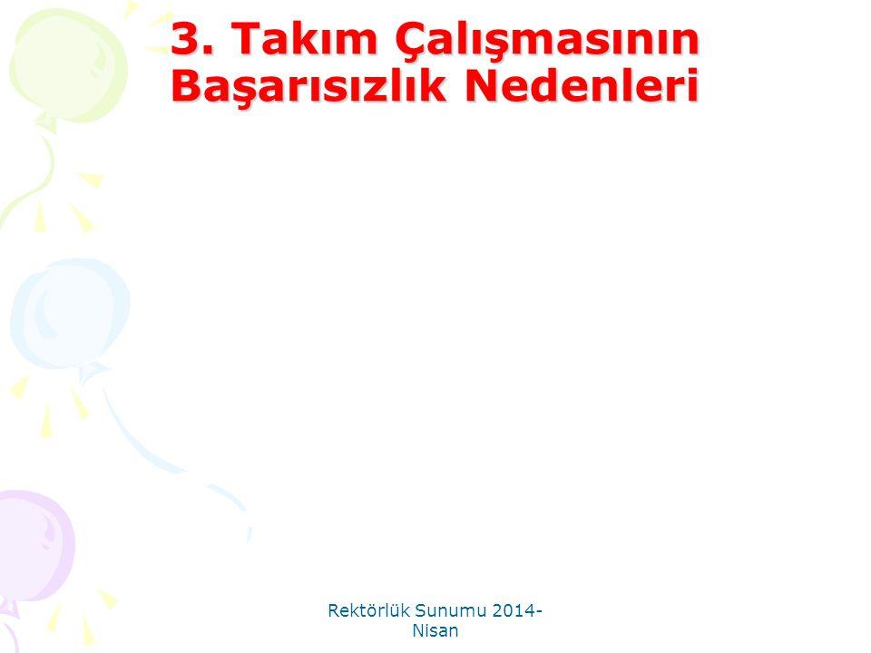 Rektörlük Sunumu 2014- Nisan 3. Takım Çalışmasının Başarısızlık Nedenleri