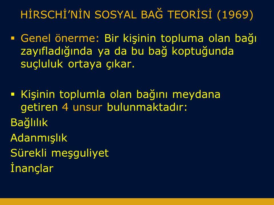 HİRSCHİ'NİN SOSYAL BAĞ TEORİSİ (1969)  Genel önerme: Bir kişinin topluma olan bağı zayıfladığında ya da bu bağ koptuğunda suçluluk ortaya çıkar.  Ki