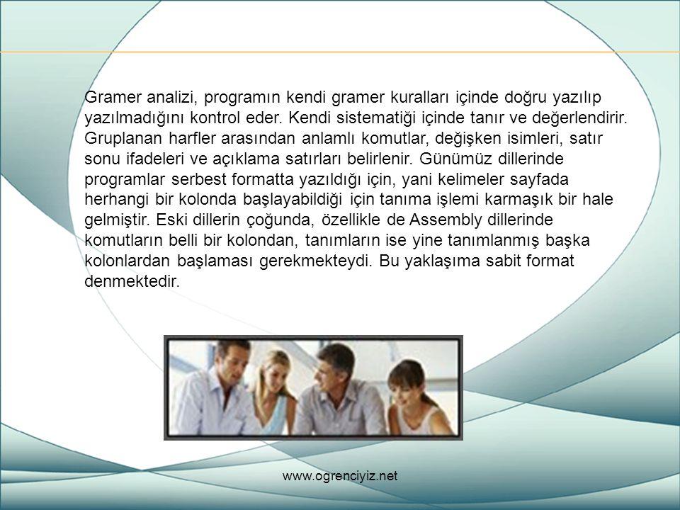 3.İşlemler Programa girdiler verilmekte ve buna karşılık çıktılar alınmaktadır.
