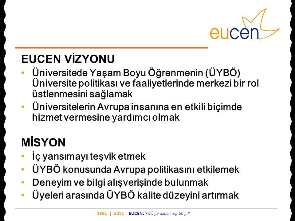 1991 | 2011 EUCEN: YBÖ'ye dadanmış 20 yıl! EUCEN VİZYONU •Üniversitede Yaşam Boyu Öğrenmenin (ÜYBÖ) Üniversite politikası ve faaliyetlerinde merkezi b