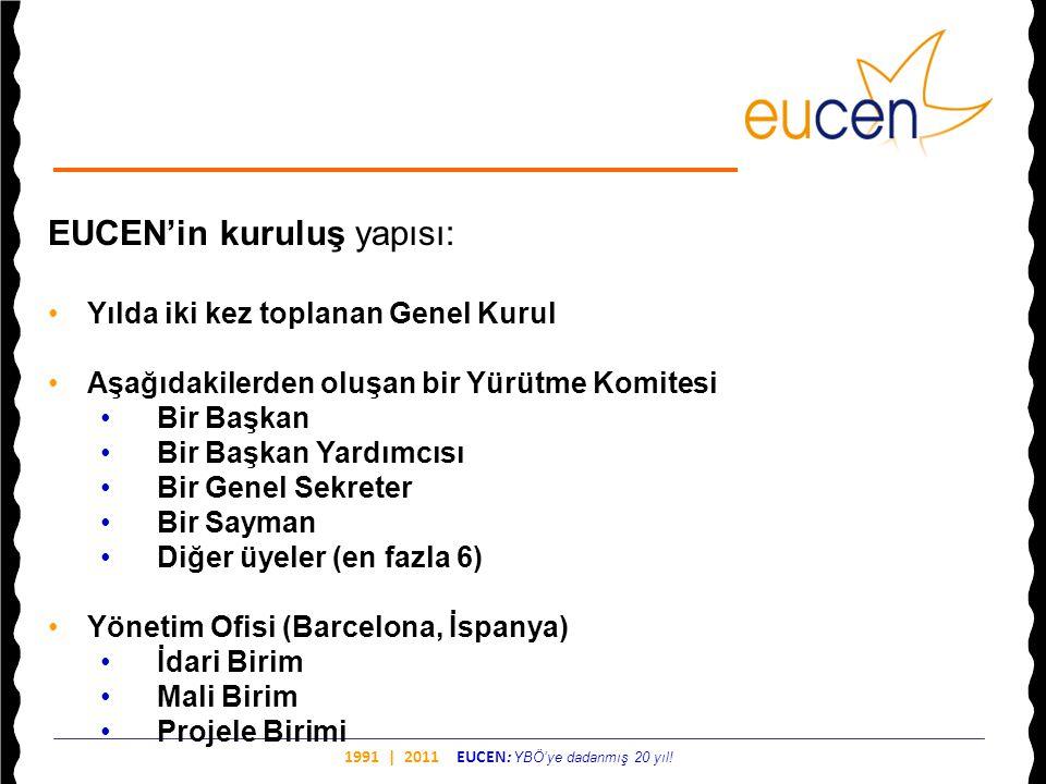 1991 | 2011 EUCEN: YBÖ'ye dadanmış 20 yıl! EUCEN'in kuruluş yapısı: •Yılda iki kez toplanan Genel Kurul •Aşağıdakilerden oluşan bir Yürütme Komitesi •