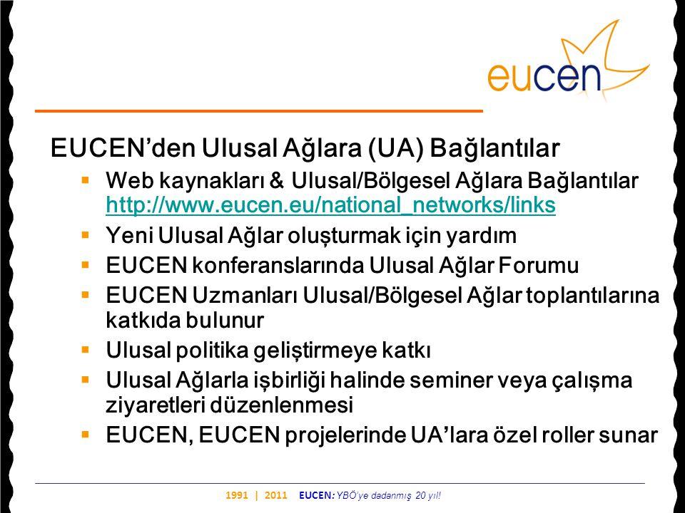 1991 | 2011 EUCEN: YBÖ'ye dadanmış 20 yıl! EUCEN'den Ulusal Ağlara (UA) Bağlantılar  Web kaynakları & Ulusal/Bölgesel Ağlara Bağlantılar http://www.e