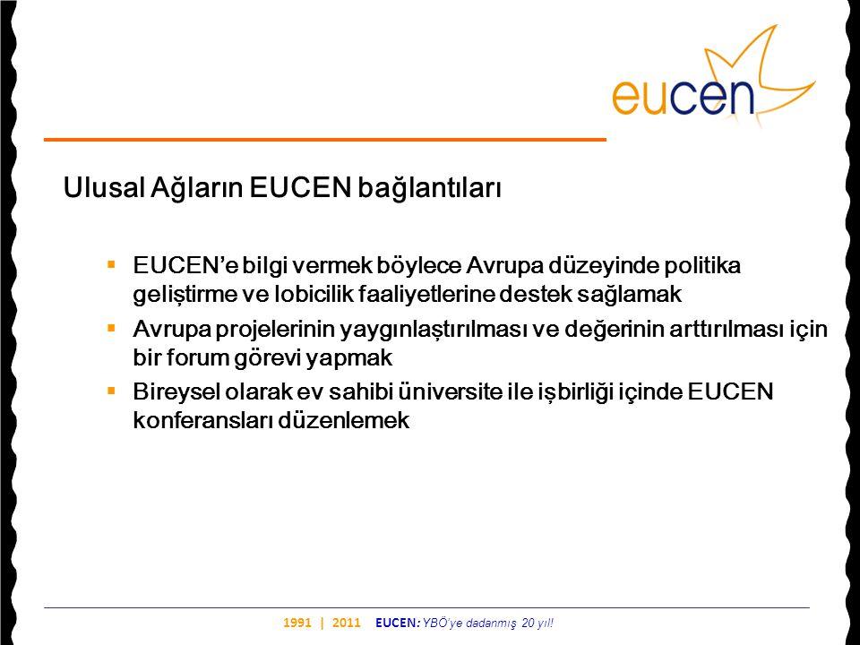 1991 | 2011 EUCEN: YBÖ'ye dadanmış 20 yıl! Ulusal Ağların EUCEN bağlantıları  EUCEN'e bilgi vermek böylece Avrupa düzeyinde politika geliştirme ve lo