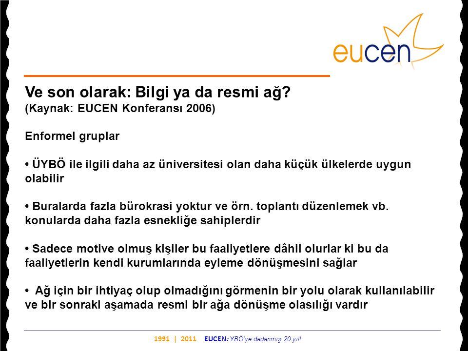 1991 | 2011 EUCEN: YBÖ'ye dadanmış 20 yıl! Ve son olarak: Bilgi ya da resmi ağ? (Kaynak: EUCEN Konferansı 2006) Enformel gruplar • ÜYBÖ ile ilgili dah