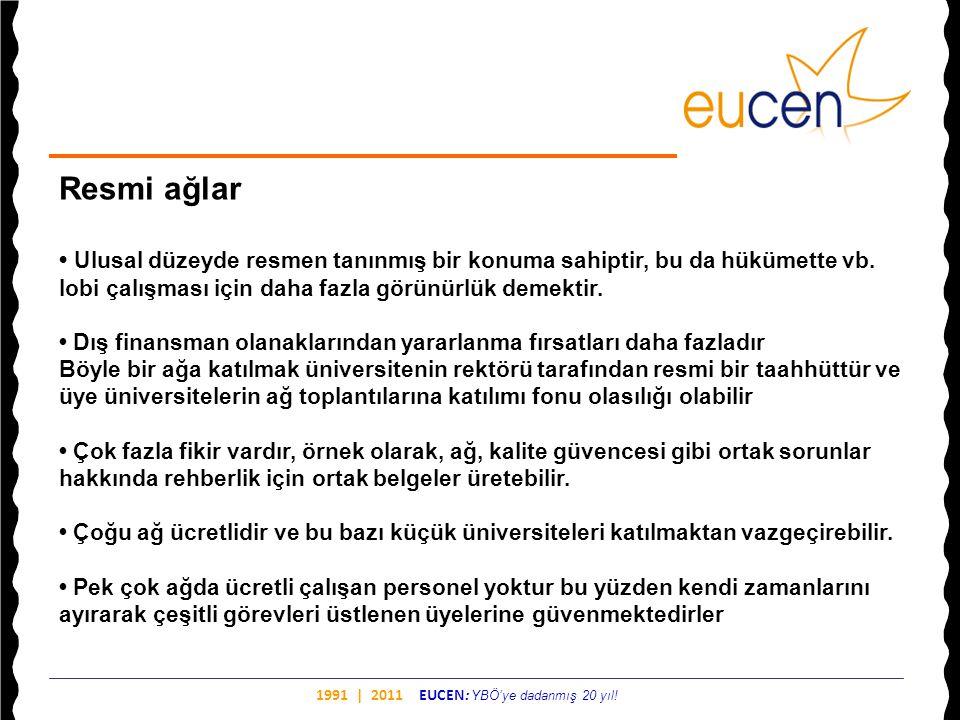 1991 | 2011 EUCEN: YBÖ'ye dadanmış 20 yıl! Resmi ağlar • Ulusal düzeyde resmen tanınmış bir konuma sahiptir, bu da hükümette vb. lobi çalışması için d