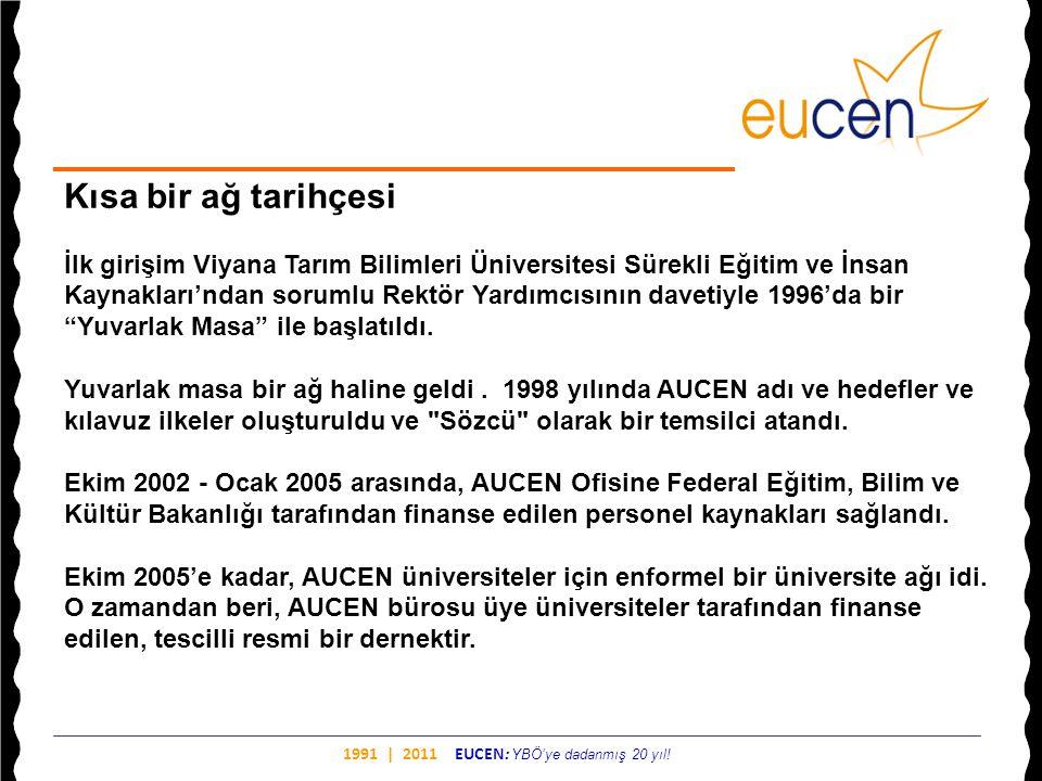 1991 | 2011 EUCEN: YBÖ'ye dadanmış 20 yıl! Kısa bir ağ tarihçesi İlk girişim Viyana Tarım Bilimleri Üniversitesi Sürekli Eğitim ve İnsan Kaynakları'nd