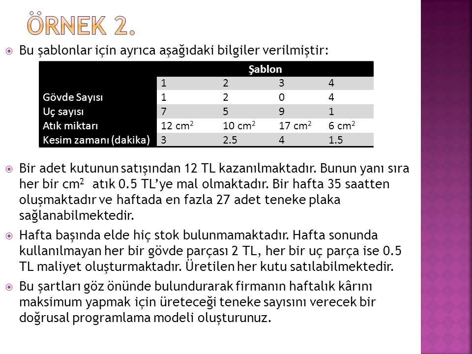 x i : Kesilen i numaralı şablon sayısı (i: 1, 2, 3, 4) y: Üretilen kutu sayısı ise  sadece bir x değişkeni tanımlanıp 4 ayrı endeks atanabilir.
