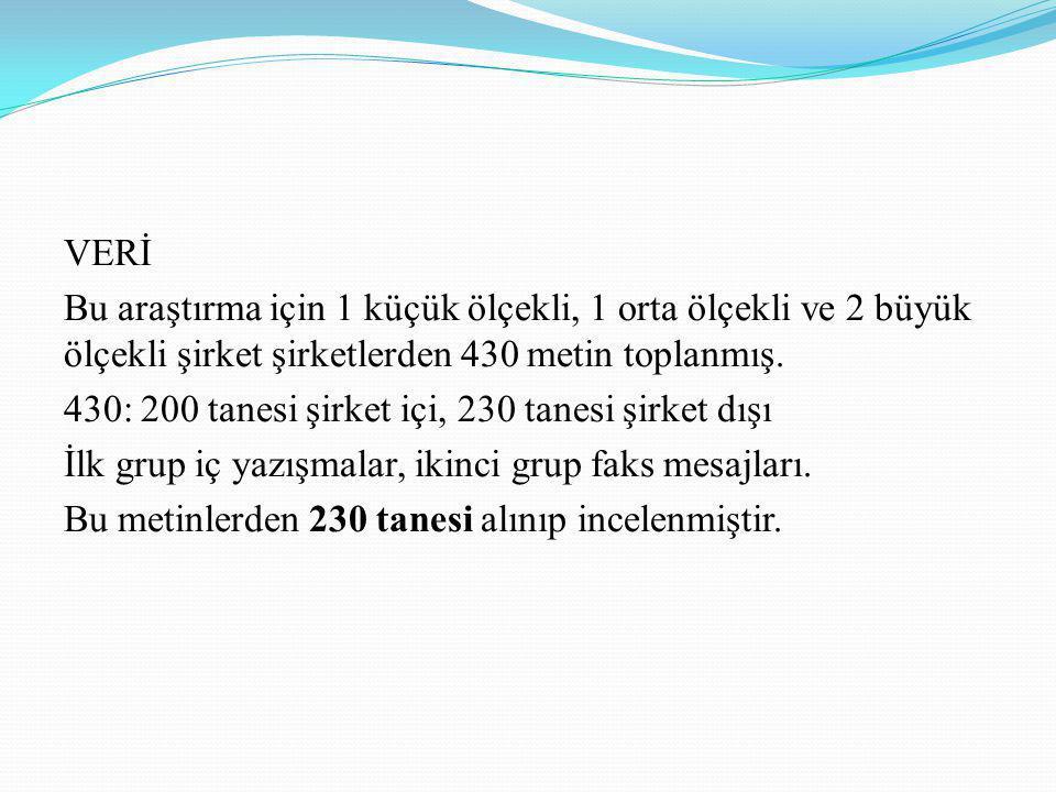 Eg: Kullanılmamış olan 6.000'lik indirim kuponları ise Margarin ve Sıvı Yağlar Müdürlüğü'ne gönderilecektir.