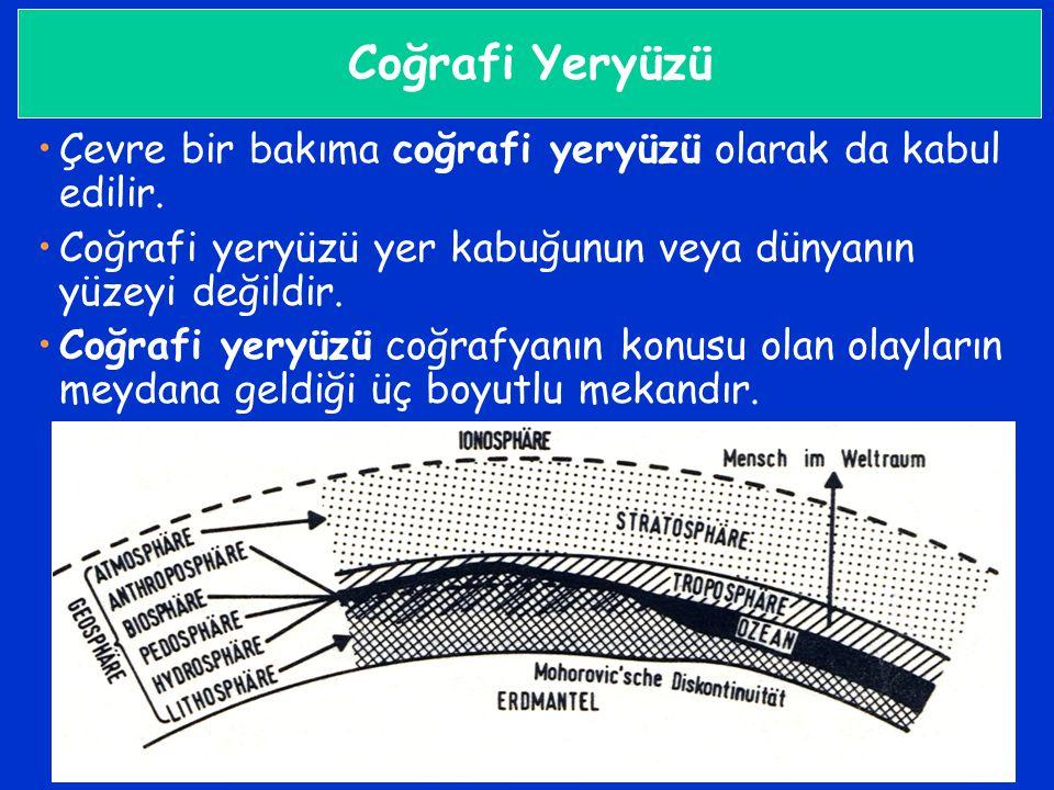 Coğrafi Yeryüzü •Çevre bir bakıma coğrafi yeryüzü olarak da kabul edilir. •Coğrafi yeryüzü yer kabuğunun veya dünyanın yüzeyi değildir. •Coğrafi yeryü
