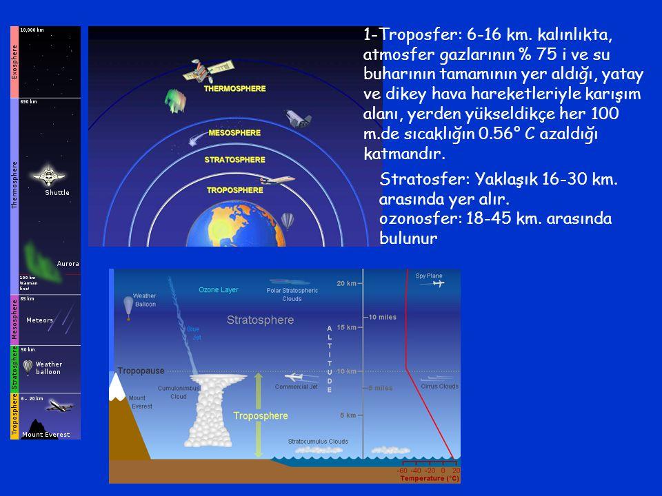 1-Troposfer: 6-16 km.