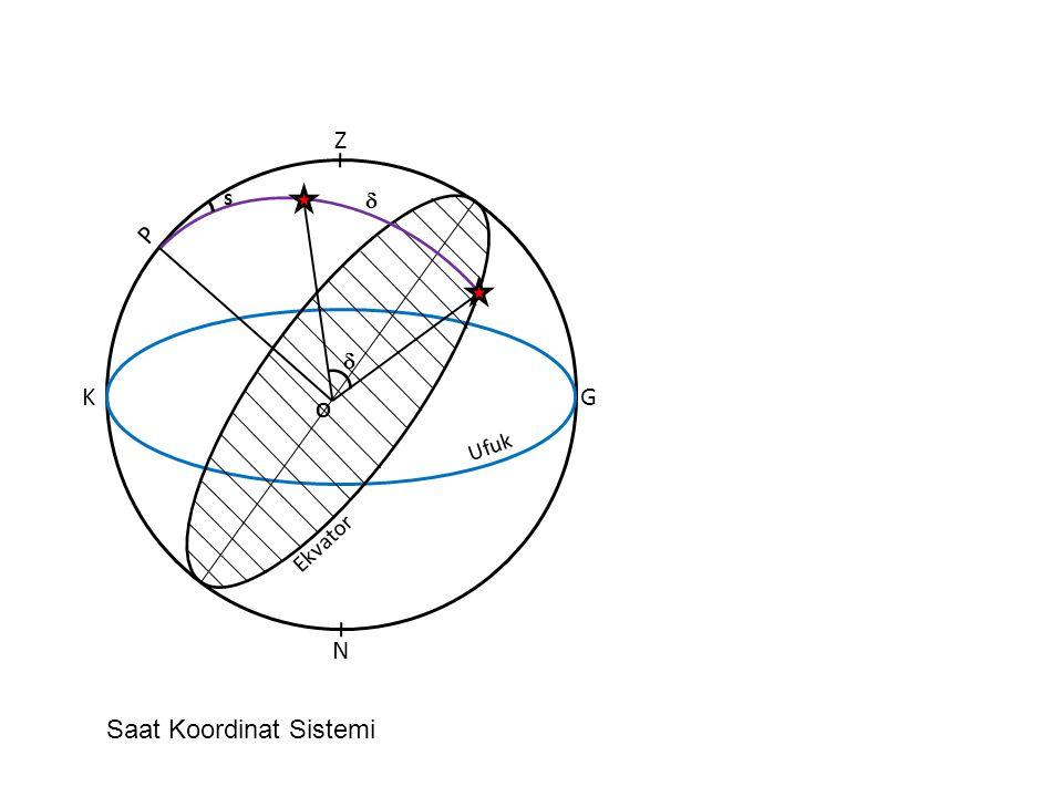 P Ekvator KG O   Z s Ufuk N Saat Koordinat Sistemi