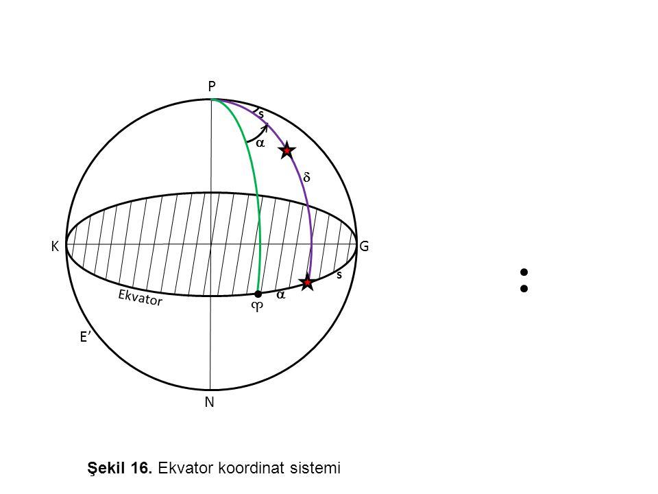 P KG E' Ekvator N s  < ♈   s Şekil 16. Ekvator koordinat sistemi