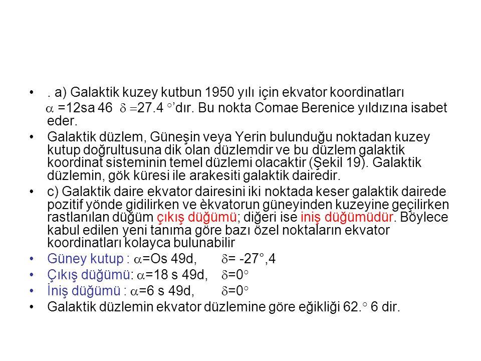 •. a) Galaktik kuzey kutbun 1950 yılı için ekvator koordinatları  =12sa 46  27.4 ° 'dır. Bu nokta Comae Berenice yıldızına isabet eder. •Ga