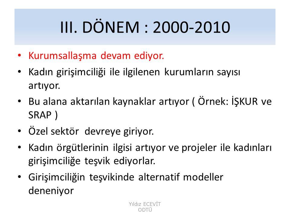 III.DÖNEM : 2000-2010 • Kurumsallaşma devam ediyor.