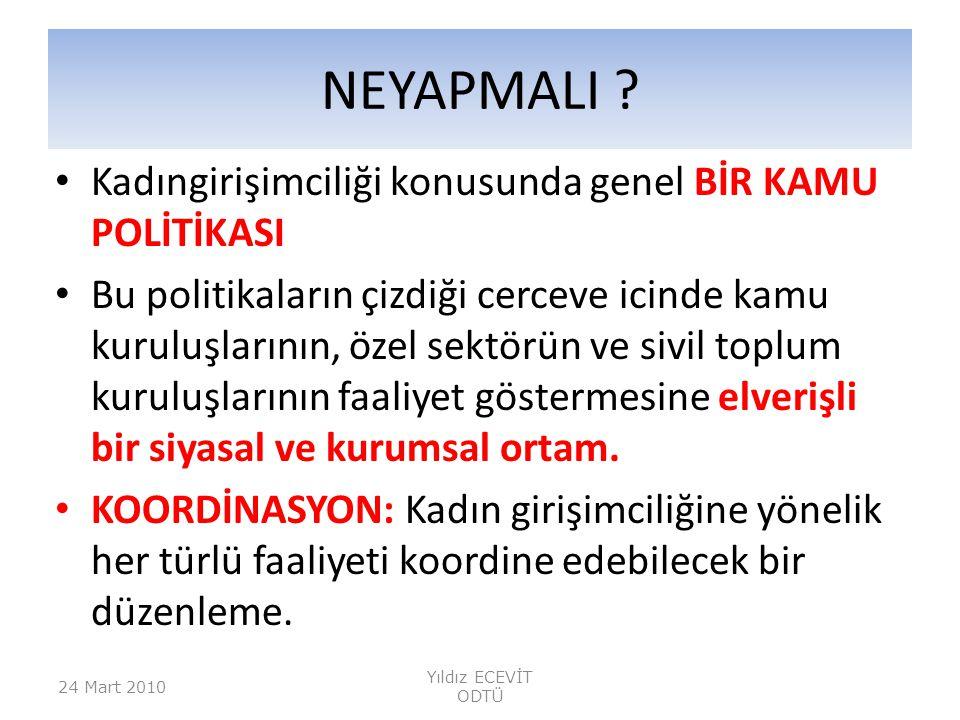 NEYAPMALI .