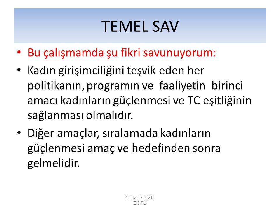 TEMEL SAV • Bu çalışmamda şu fikri savunuyorum: • Kadın girişimciliğini teşvik eden her politikanın, programın ve faaliyetin birinci amacı kadınların güçlenmesi ve TC eşitliğinin sağlanması olmalıdır.