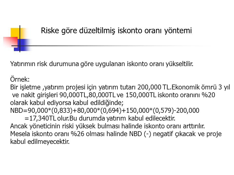 Riske göre düzeltilmiş iskonto oranı yöntemi Yatırımın risk durumuna göre uygulanan iskonto oranı yükseltilir. Örnek: Bir işletme,yatırım projesi için