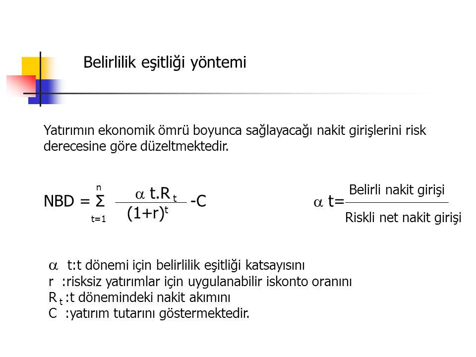 Belirlilik eşitliği yöntemi Yatırımın ekonomik ömrü boyunca sağlayacağı nakit girişlerini risk derecesine göre düzeltmektedir. NBD = Σ n t=1  t.R t (
