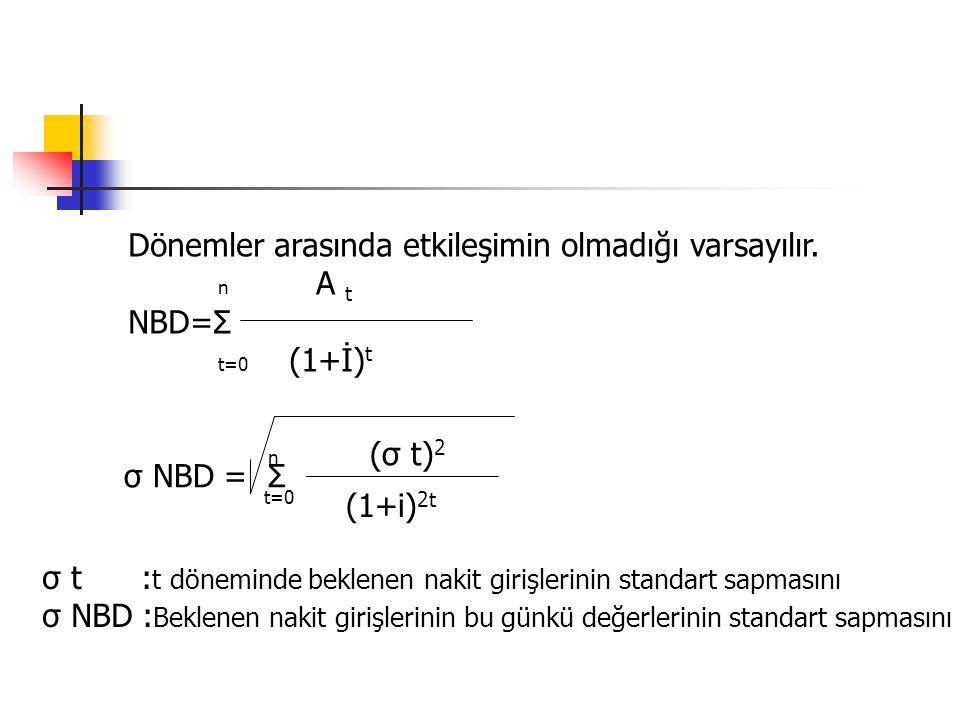 Dönemler arasında etkileşimin olmadığı varsayılır. n A t NBD=Σ t=0 (1+İ) t σ NBD = Σ (σ t) 2 (1+i) 2t n t=0 σ t : t döneminde beklenen nakit girişleri