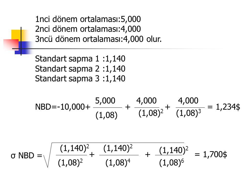 1nci dönem ortalaması:5,000 2nci dönem ortalaması:4,000 3ncü dönem ortalaması:4,000 olur. Standart sapma 1 :1,140 Standart sapma 2 :1,140 Standart sap