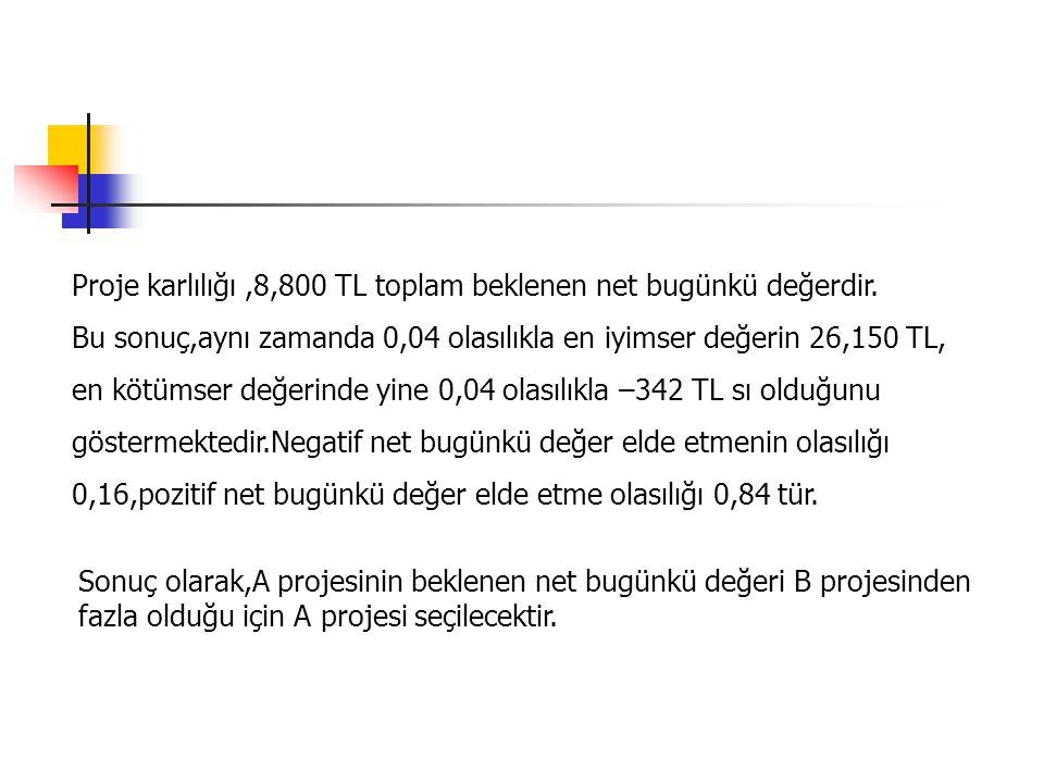 Proje karlılığı,8,800 TL toplam beklenen net bugünkü değerdir.